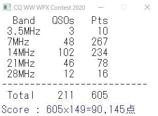 2020wpx-poi.jpg