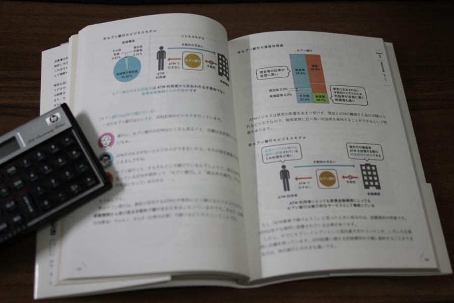 世界一楽しい決算書の読み方1