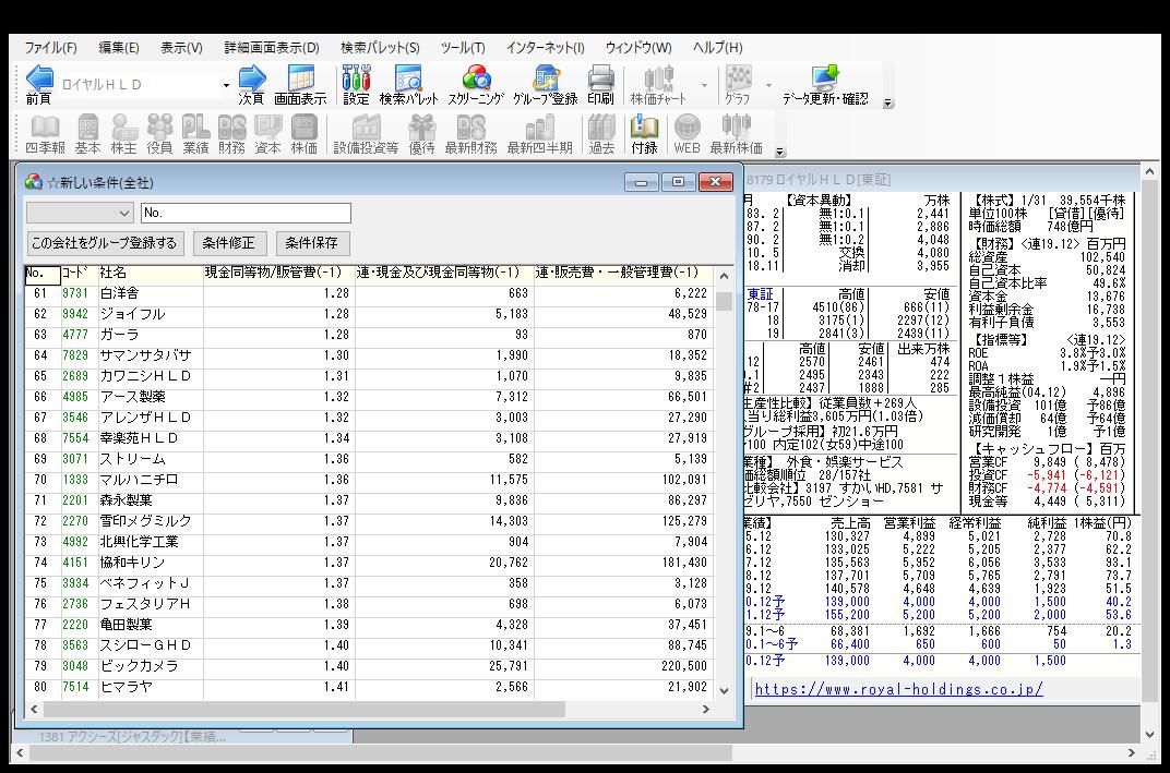 手持ち資金の販管費月数61-80