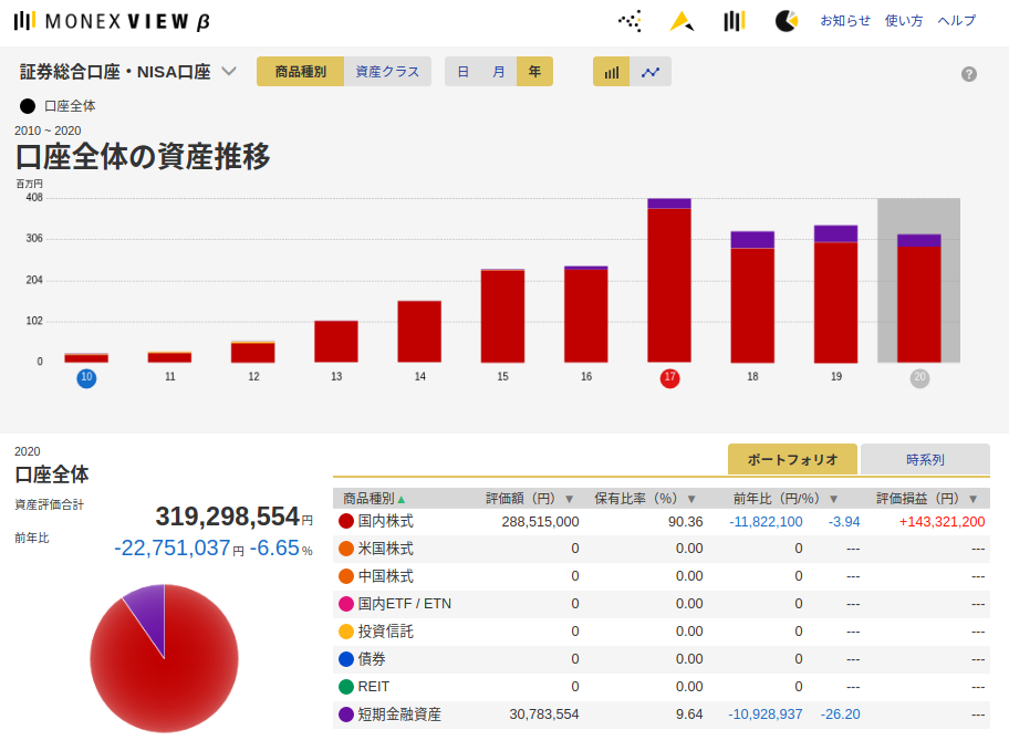 資産推移年次(20201030)
