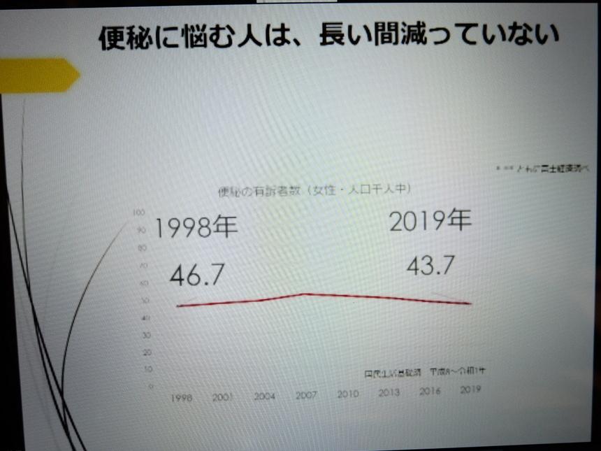 山崎帝國堂複方毒掃丸 05