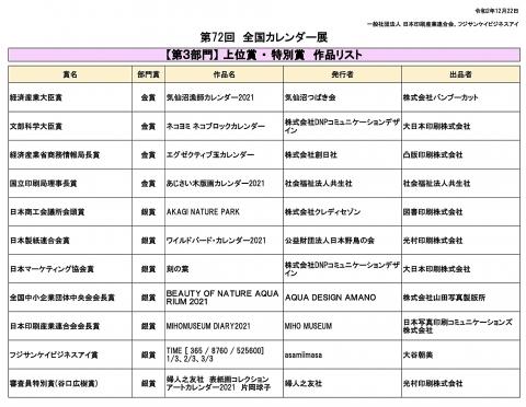 受賞リスト