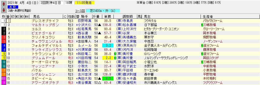 うがっち対モモ210404