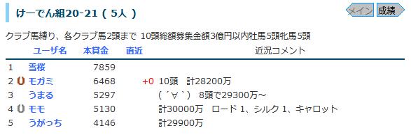 けーでん組2021210404