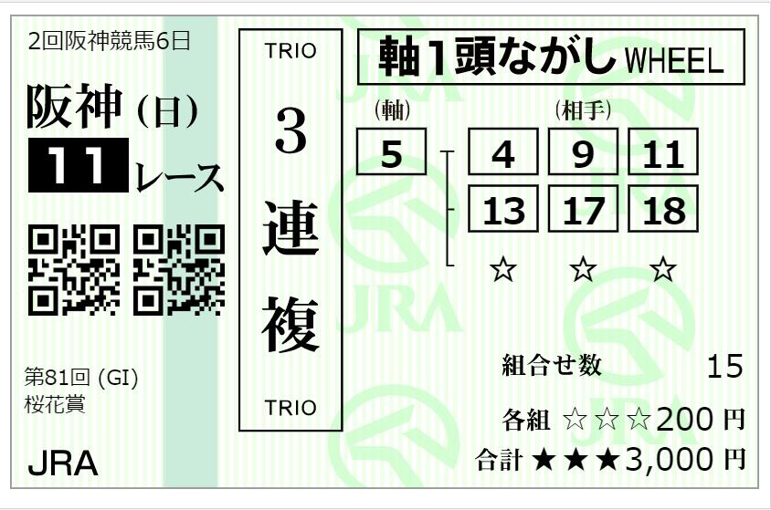 2021桜花賞モガミ馬券