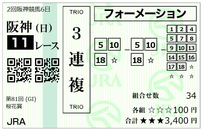 2021桜花賞モモ馬券