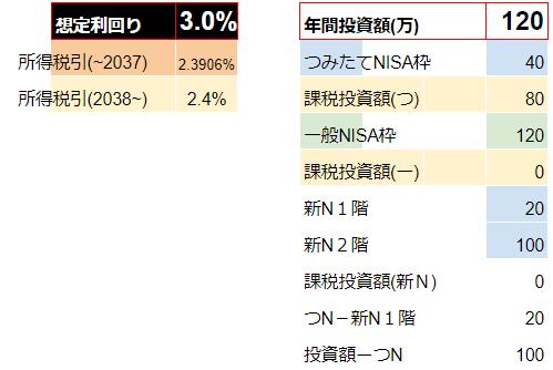NISA-table1.png