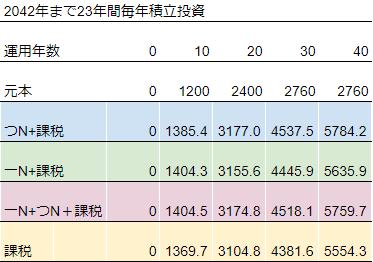 NISA-table3.png