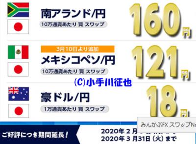 LIGHT FXメキシコペソ円キャンペーン