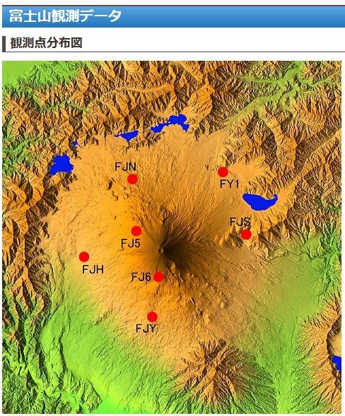 富士山計測