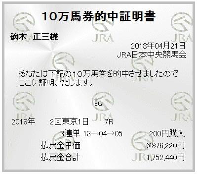 20180421tokyo7R3rt_20210216191558cbf.jpg