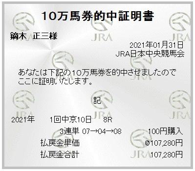 20210131chukyo8R3rt.jpg