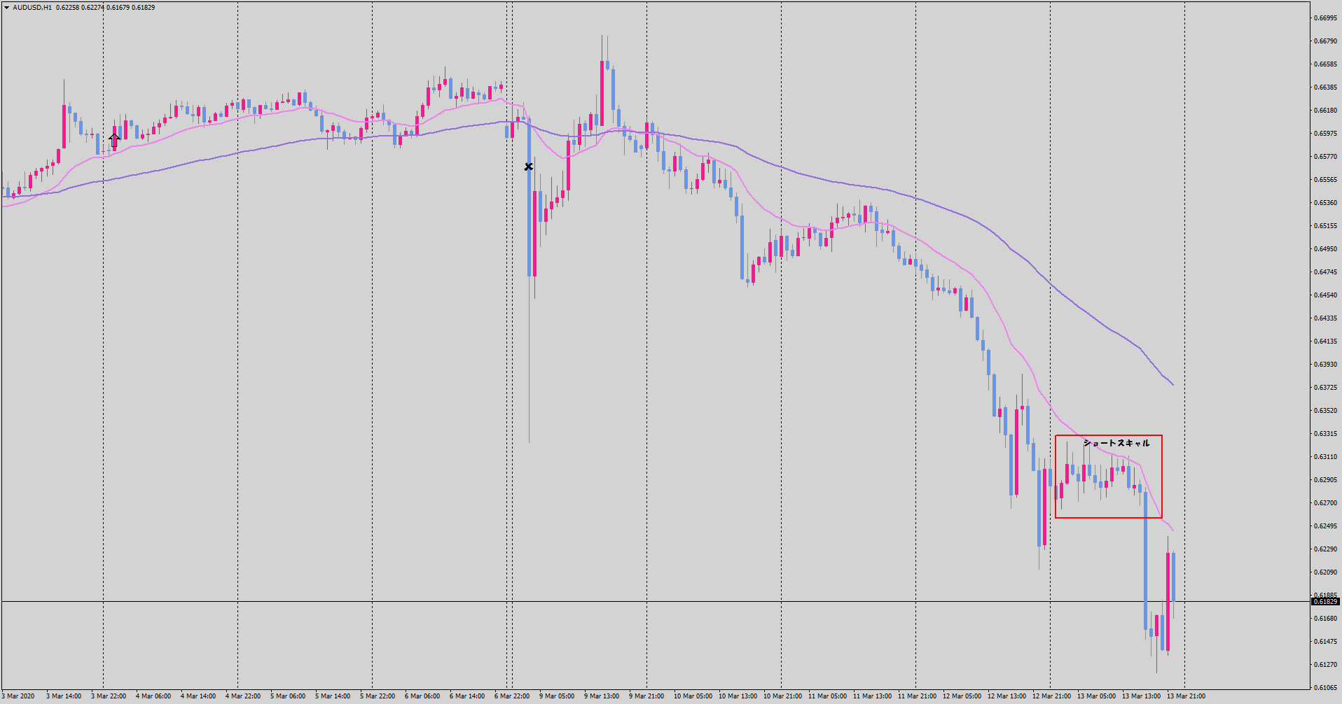 20-03-14-audusd-h1-tradexfin-limited.png