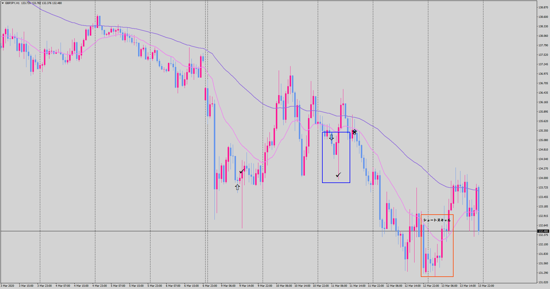 20-03-14-gbpjpy-h1-tradexfin-limited.png