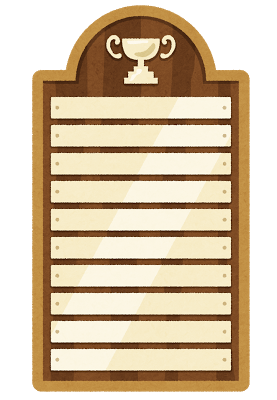 champion_board_20200928055425583.png