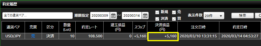 DMM FX20200309-20200314_約定