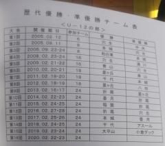 '19 FukunagaCUP1