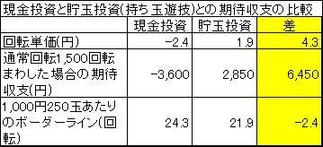 比較表 - コピー