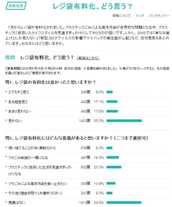 レジ袋有料化をどう思う?朝日新聞