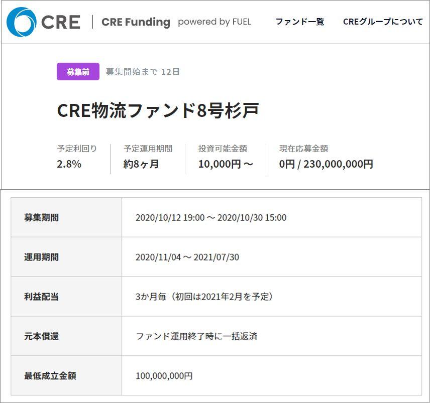 CREFunding8号杉戸案件