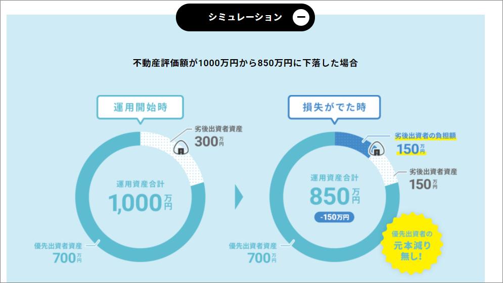 14_ONIGIRI Fundingサービス開始