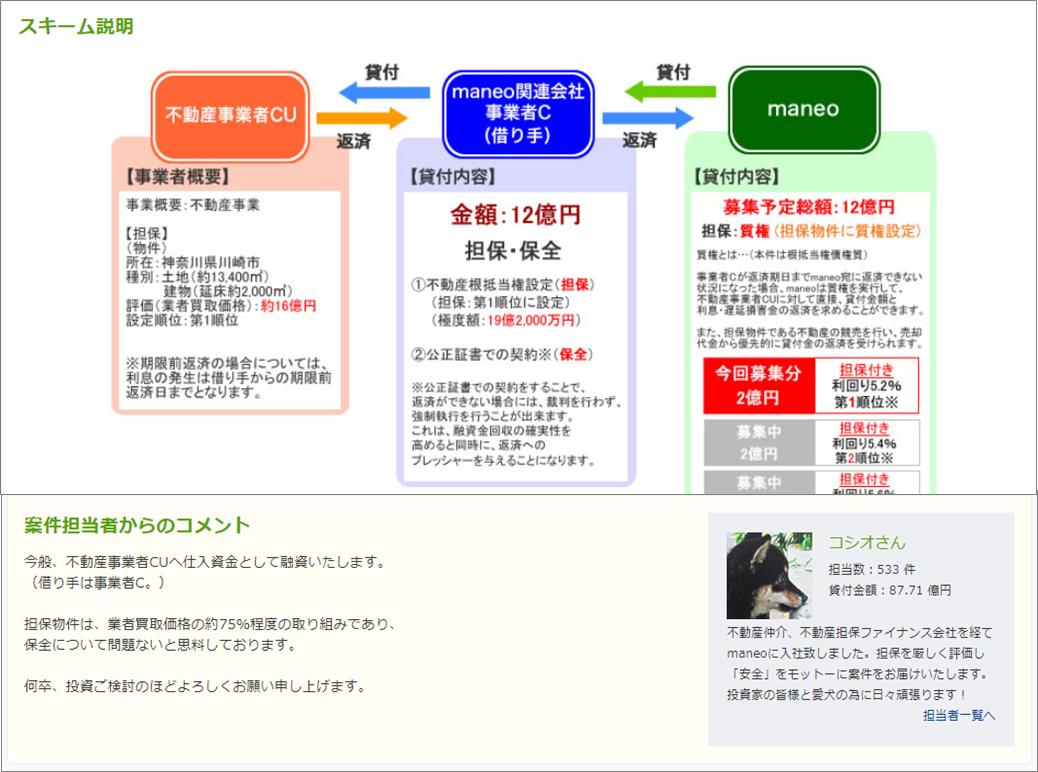 maneo川崎コシオの戯言20201007