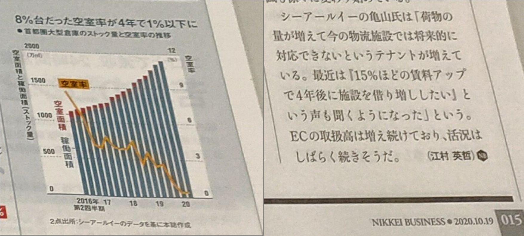 日経ビジネスシーアールイー