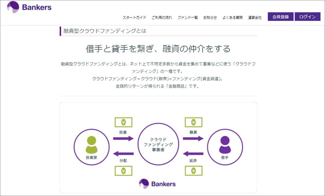 Bankersamazonギフト券500円スキーム