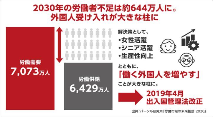 05ユニコーン13号案件インバウンドテクノロジー社労働者減少