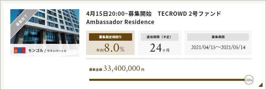TECROWD会員登録09