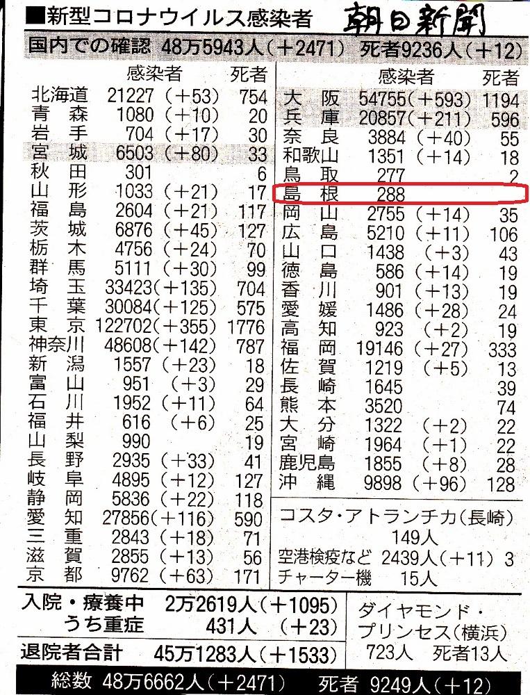 20210405朝日 (763x1000)