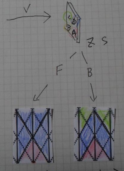 カード織りFVF,FVB