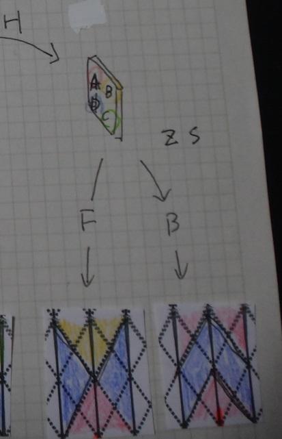 カード織りFHF,FHB