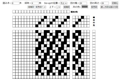 ろくろ式の組織図