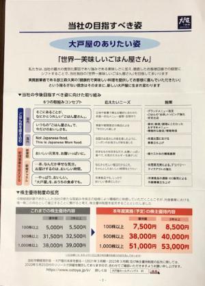 大戸屋HD_2020②