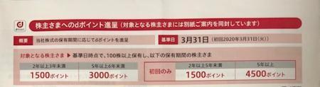 NTT_2020③