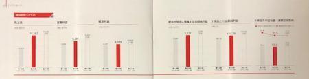 日本商業開発_2020②