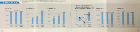 日本製紙_2020②