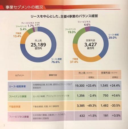 九州リースサービス_2020③
