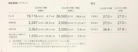 TAKARA COMPANY_2020②