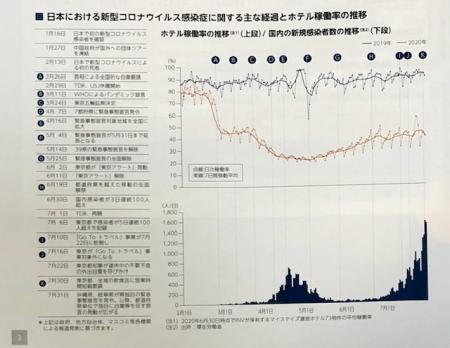 インヴィンシブル投資法人_2020③