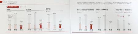 日本商業開発_2020⑥