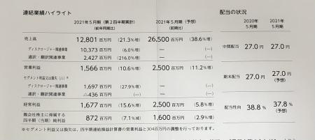 TAKARA COMPANY_2021②