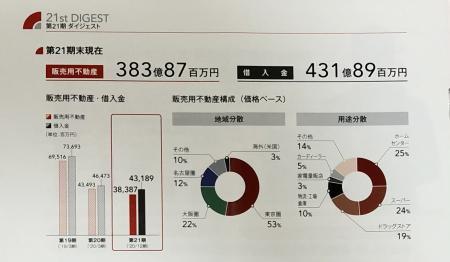 日本商業開発_2021③