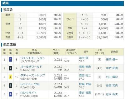 210306yatsushiro.jpg