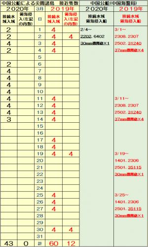 20200315gaysu_convert_20200315060527.png