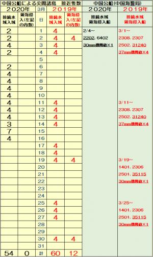 20200316koko_convert_20200316131458.png