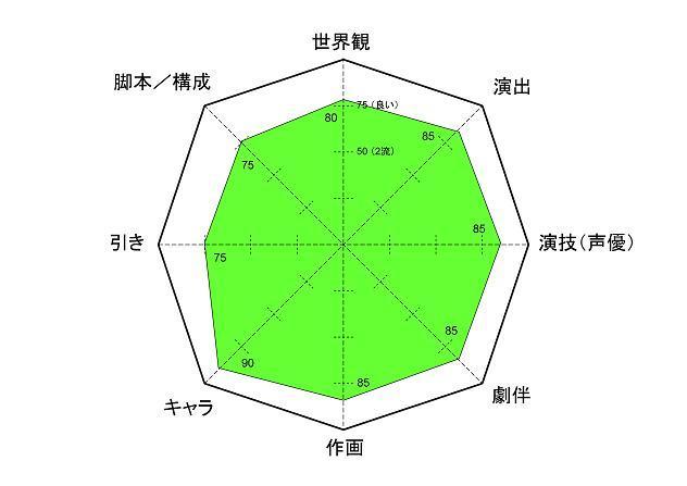 rod 9