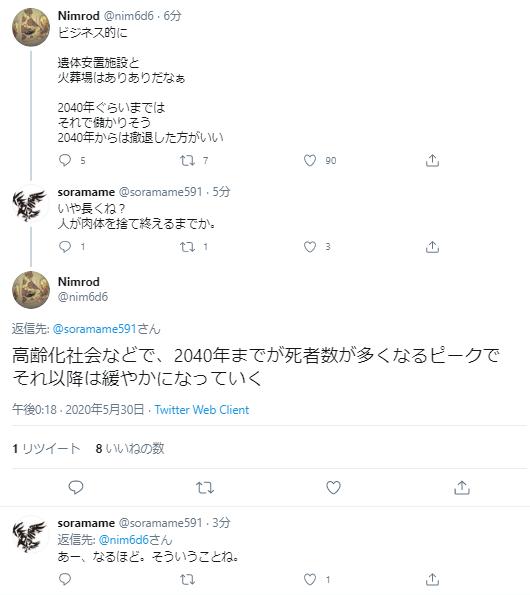 えむこ 婚活 ヲチ