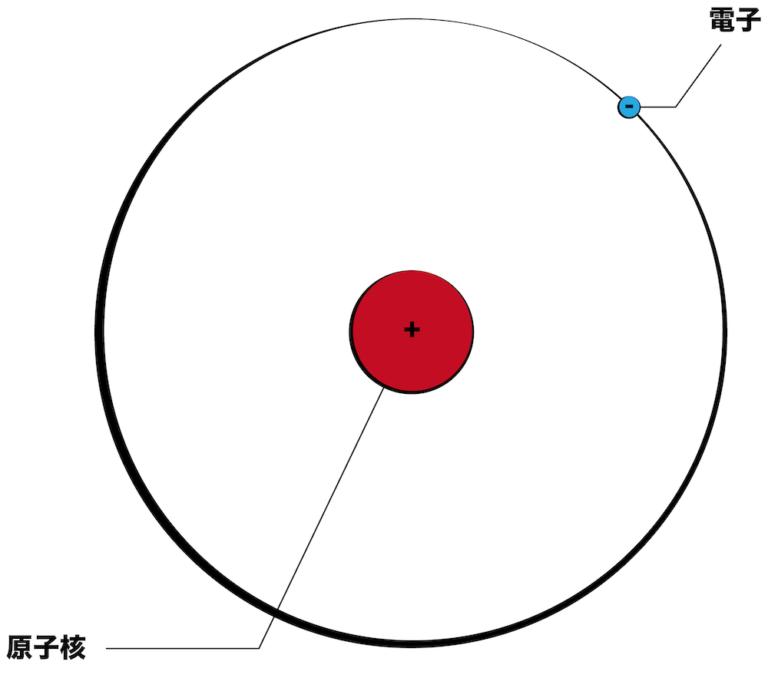 gensi-768x678.png
